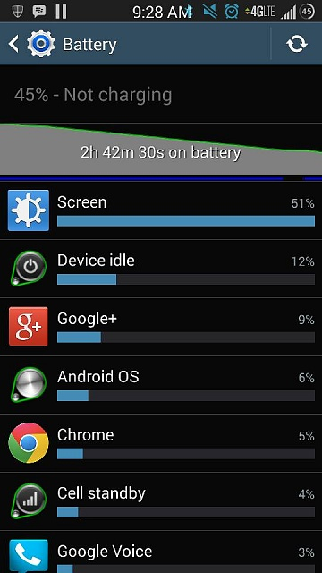 Can someone confirm if this is an issue with my battery?-1399477962909.jpg