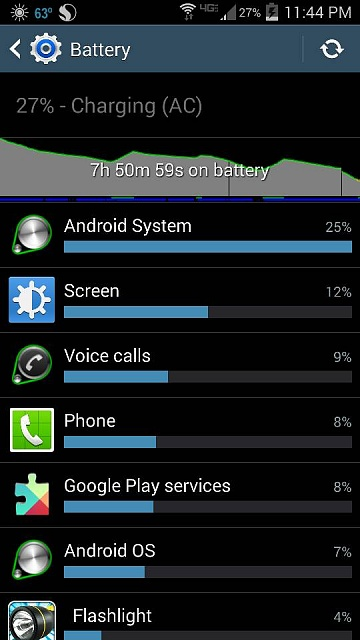 Android System suddenly using 25% of battery on Galaxy S4??-screenshot_2014-05-15-23-44-30.jpg