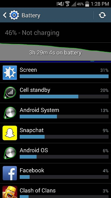 S4 Battery Drain Help. I'm a newbie.-screenshot_2014-05-18-13-28-39.jpg