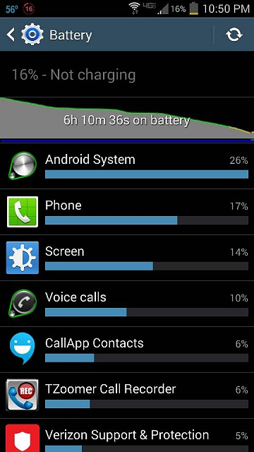 Galaxy S4 major battery drain issues.-screenshot_2014-05-22-22-50-07.jpg