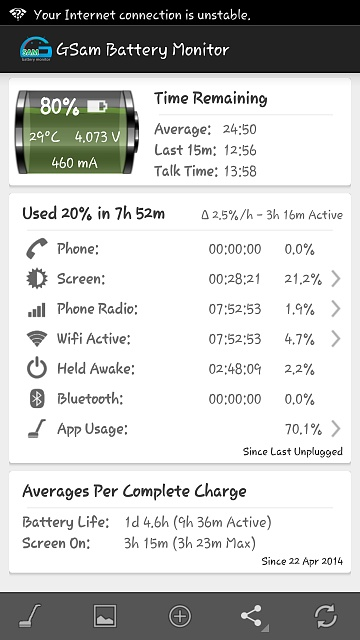 New Here. Galaxy S4 Battery Drain since 4.4.2 Update KitKat GlanceViewMK-2014-07-20-19.33.50.jpg