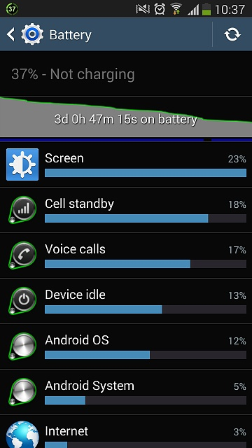 Samsung Galaxy S4 Battery Life-screenshot_2014-07-24-10-37-54.jpg