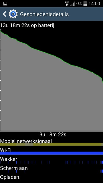 TWO Android systems draining battery??-screenshot_2014-08-23-14-00-19.jpg