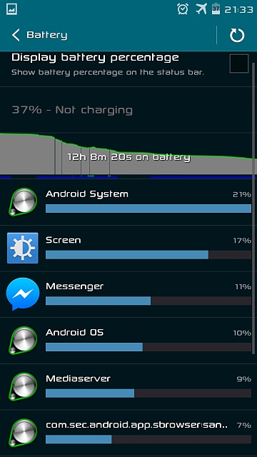 [Galaxy S4 GT-i9500] abnormal Battery drain HELP !-atc9fi.jpg