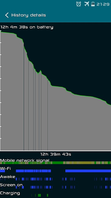 [Galaxy S4 GT-i9500] abnormal Battery drain HELP !-jzrmoj.jpg
