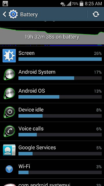 Samsung s4 battery draining a little fast for me-screenshot_2014-09-06-08-25-37.jpg