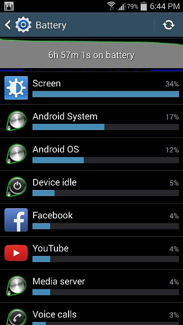 Samsung s4 battery draining a little fast for me-screenshot_2014-09-07-18-44-13.jpg