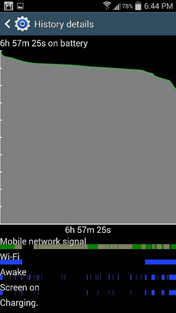Samsung s4 battery draining a little fast for me-screenshot_2014-09-07-18-44-28.jpg