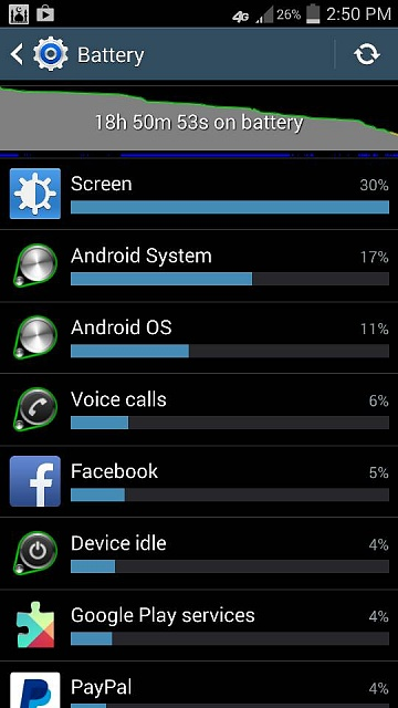 Samsung s4 battery draining a little fast for me-screenshot_2014-09-08-14-50-11.jpg