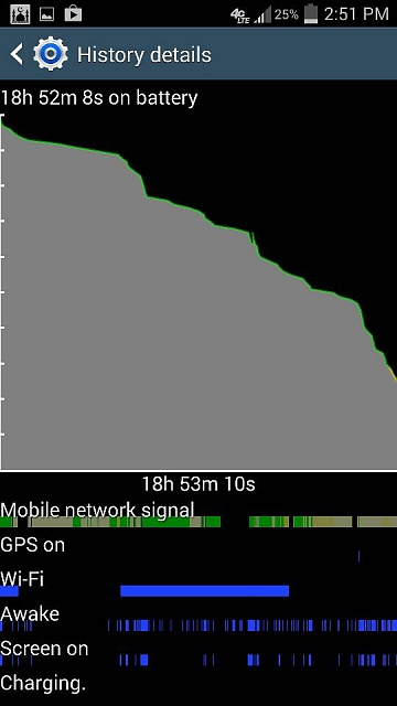 Samsung s4 battery draining a little fast for me-screenshot_2014-09-08-14-51-48.jpg