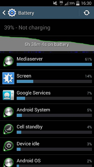 NEED HELP AND FAST. samsung galaxy S4 battery problem-1410450461943.jpg