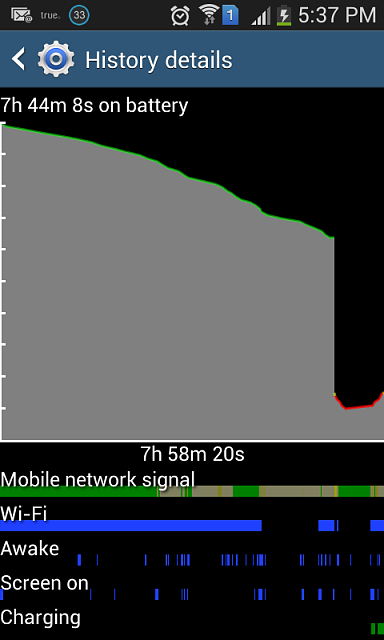 Battery draining issue after 4.2.2 update-screenshot_2014-09-15-17-37-12.png