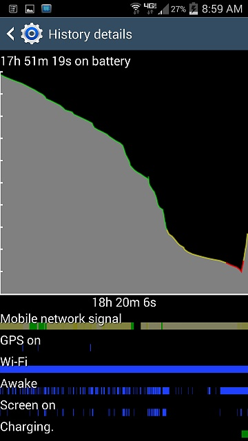 Poor battery life due to android system-screenshot_2014-09-21-08-59-08.jpg