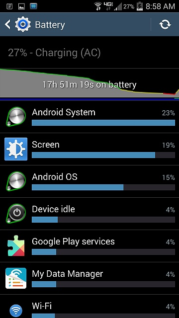 Poor battery life due to android system-screenshot_2014-09-21-08-58-58.jpg