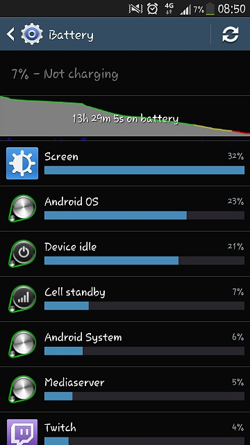 Battery drained in 12 hrs (screenshots included)-screenshot_2014-10-06-08-50-04.jpg