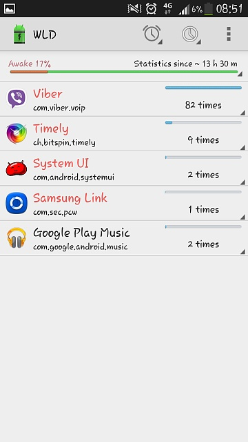 Battery drained in 12 hrs (screenshots included)-screenshot_2014-10-06-08-52-00.jpg