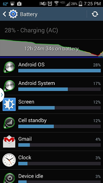 Anyone else with a Verizon S4 notice significant battery drain after the latest update?-screenshot_2014-11-04-19-25-33.jpg