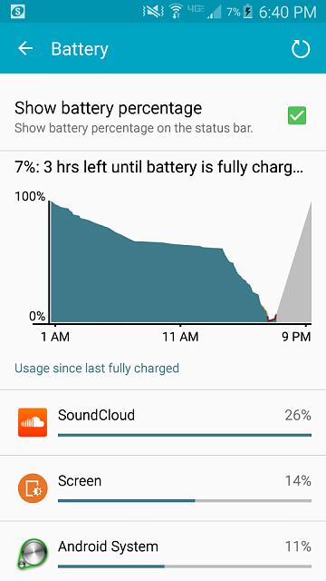 Why does my S4 die so quickly? I often have to charge it 3 times a day...-screenshot_2015-12-23-18-40-27_resized.png