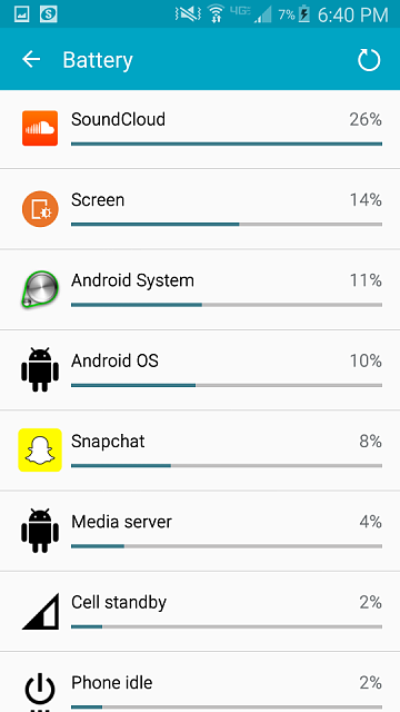 Why does my S4 die so quickly? I often have to charge it 3 times a day...-screenshot_2015-12-23-18-40-32_resized.png