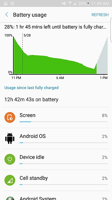 My Galaxy S4's battery drains too fast and the charger doesn't charge how it should-screenshot_2017-05-28-11-49-14.jpg