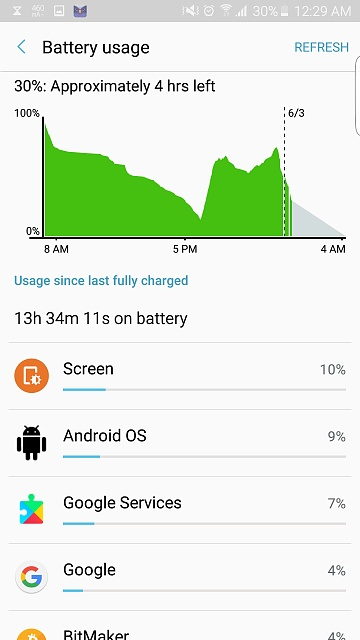 I need help with my S4 baterry, it drains extremely fast-screenshot_2017-06-03-00-29-48.jpg
