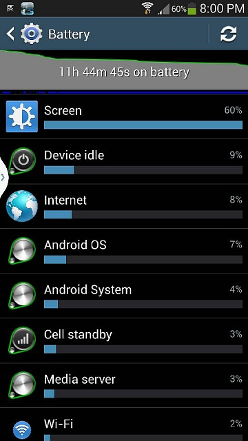 My gs4 battery life 1 cycle in.-uploadfromtaptalk1367118240937.jpg