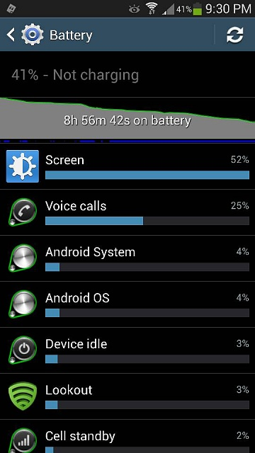 Worst battery ever-uploadfromtaptalk1367375662478.jpg