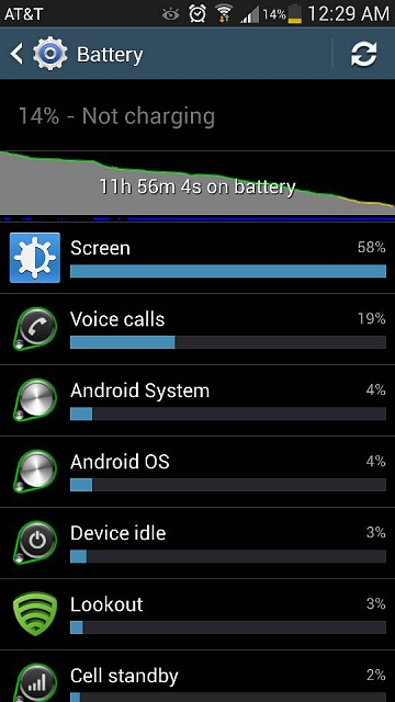 Worst battery ever-uploadfromtaptalk1367408174572.jpg