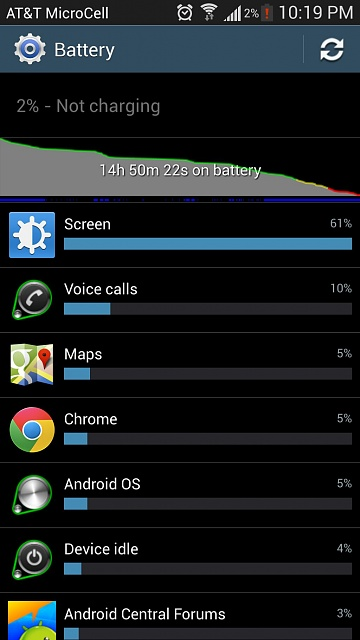 Battery Life Screen Captures.-uploadfromtaptalk1367422521112.jpg