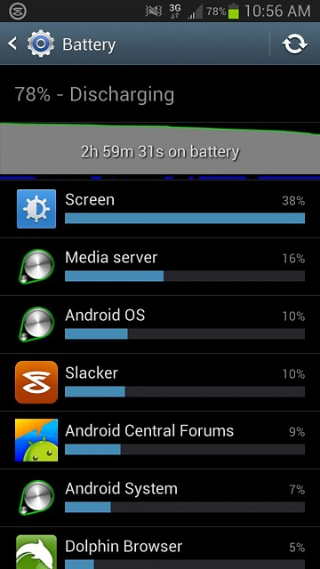 Why is my screen usage such a high percentage of my battery?!-uploadfromtaptalk1367938581254.jpg