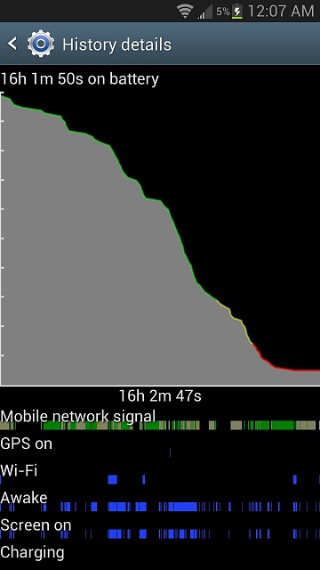 Why is my screen usage such a high percentage of my battery?!-uploadfromtaptalk1367939653514.jpg