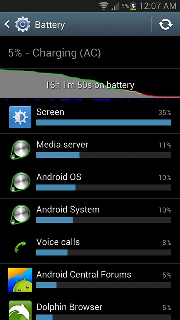 Why is my screen usage such a high percentage of my battery?!-uploadfromtaptalk1367939674252.jpg