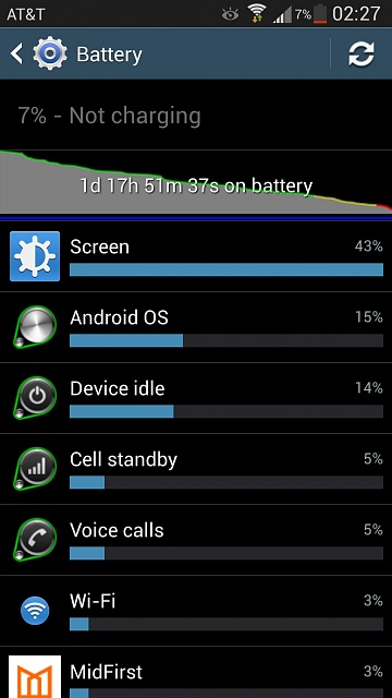 Why is my screen usage such a high percentage of my battery?!-uploadfromtaptalk1367940365287.jpg