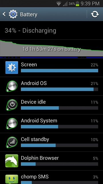 Why is my screen usage such a high percentage of my battery?!-uploadfromtaptalk1367942641033.jpg