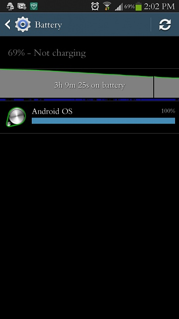 What happened to my battery stats... Its gone!-uploadfromtaptalk1368209019197.jpg