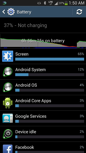 First day with the S4 - Screen is using 64% of the battery-screenshot_2013-05-16-01-50-05.jpg