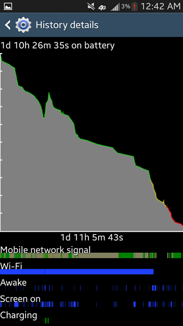 First day with the S4 - Screen is using 64% of the battery-screenshot_2013-05-16-00-42-49_resized.png
