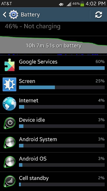 Battery percentages-uploadfromtaptalk1368745549872.jpg