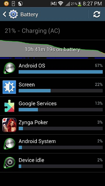 Android OS battery high-1370745043967.jpg