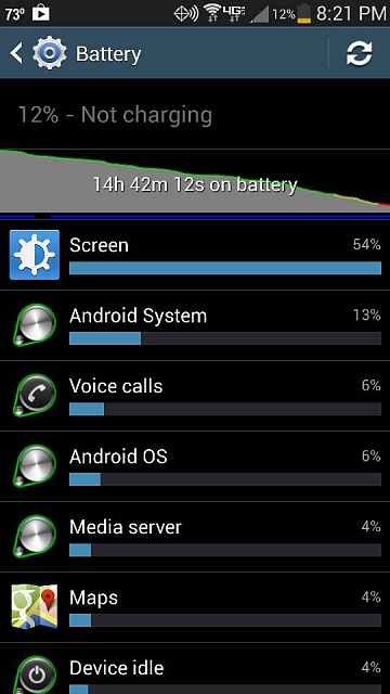 First day battery use-1371518609703.jpg