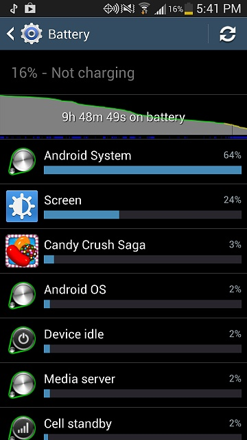 Android system using the most battery?-screenshot_2013-06-18-17-41-41.jpg