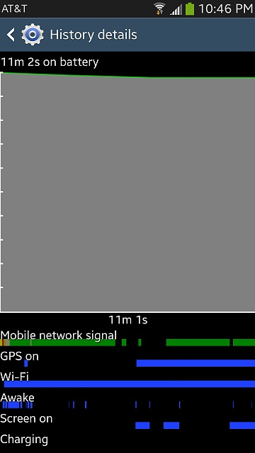 GPS does not turn off (this is my second handset that does this)-screenshot_2013-06-21-22-46-35.jpg