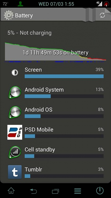 should i trade my HTC one in-1372831027702.jpg