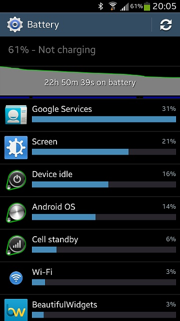 I hate my new Galaxy S4 .. Battery life drains 1% every MINUTE of use.-screenshot_2013-06-21-20-05-01.jpg