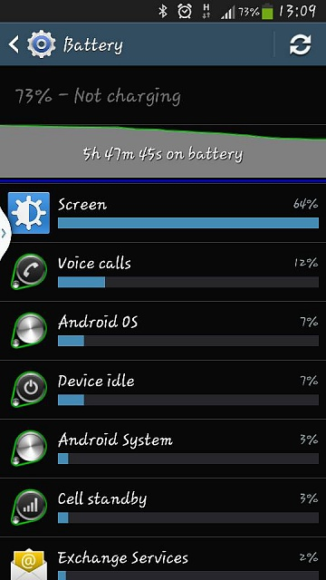 My Samsung Galaxy S4 Battery life is Rubbish!-1373858525182.jpg