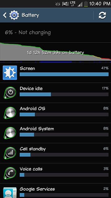 Post Your Battery Screenshots- How Long does your phone last?-screenshot_2013-07-31-22-40-43.jpg