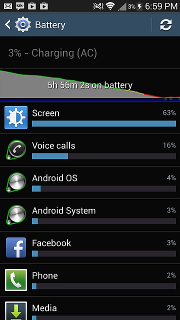 My Galaxy S4 battery drains fast.-screenshot_2013-08-02-18-59-37-1-.jpg