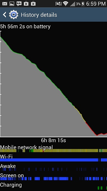 My Galaxy S4 battery drains fast.-screenshot_2013-08-02-18-59-44-1-.jpg