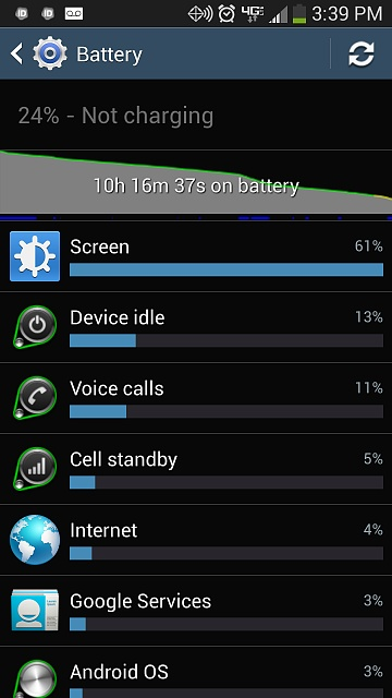 Got a new S4 last week, is this extreme battery loss?  Return it or what you all suggest?-screenshot_2013-08-20-15-39-18.jpg