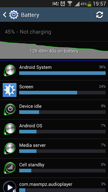 I hate my new Galaxy S4 .. Battery life drains 1% every MINUTE of use.-abpn.png